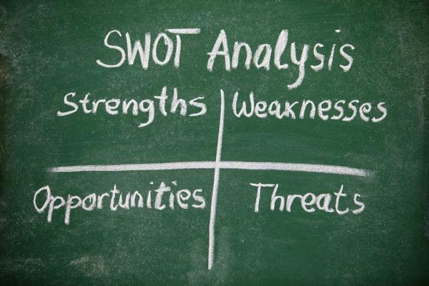 SWOT Analysis Killer Sales Plan