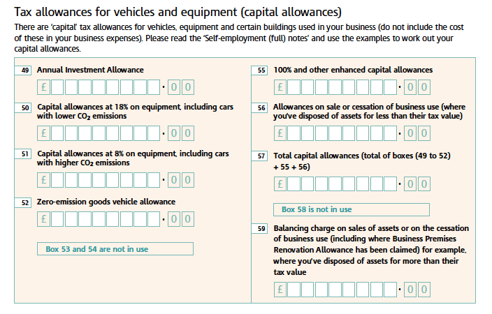 capital allowances explained