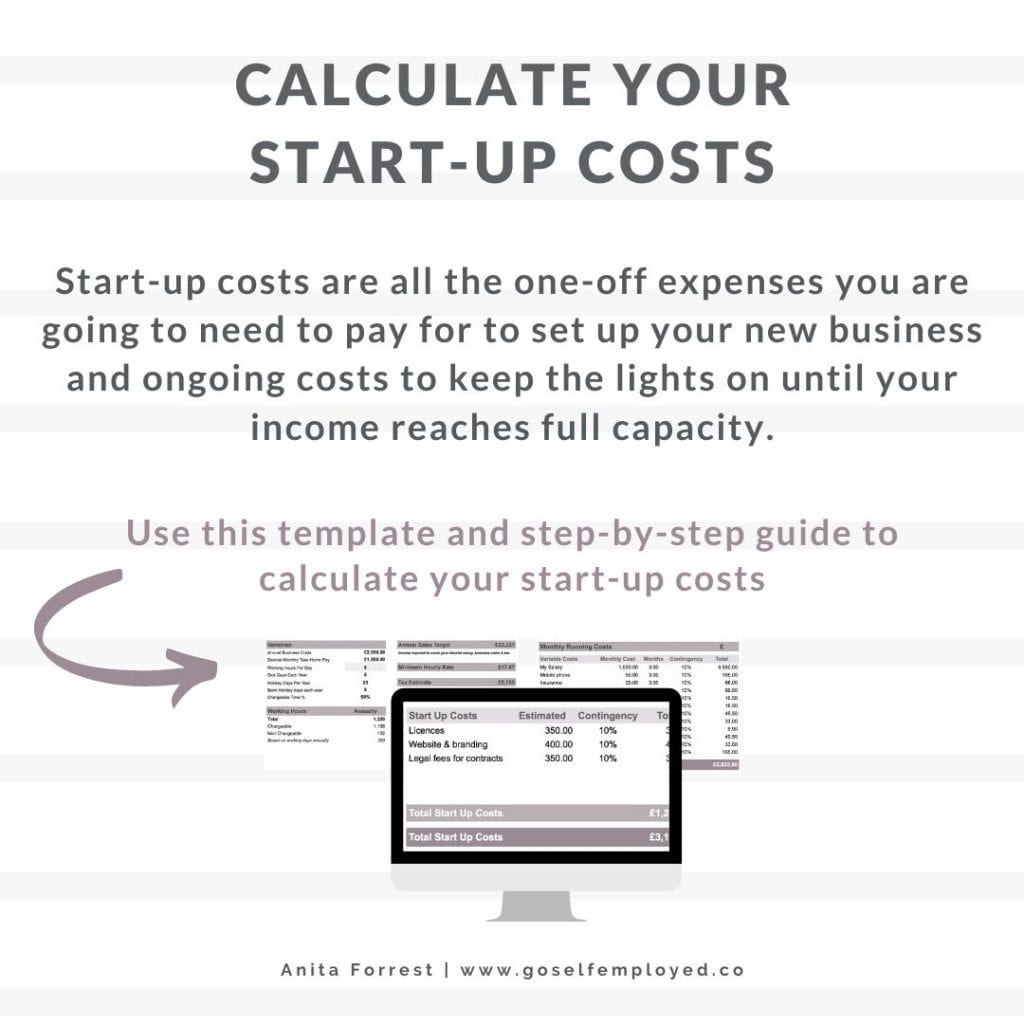 calculate start up costs