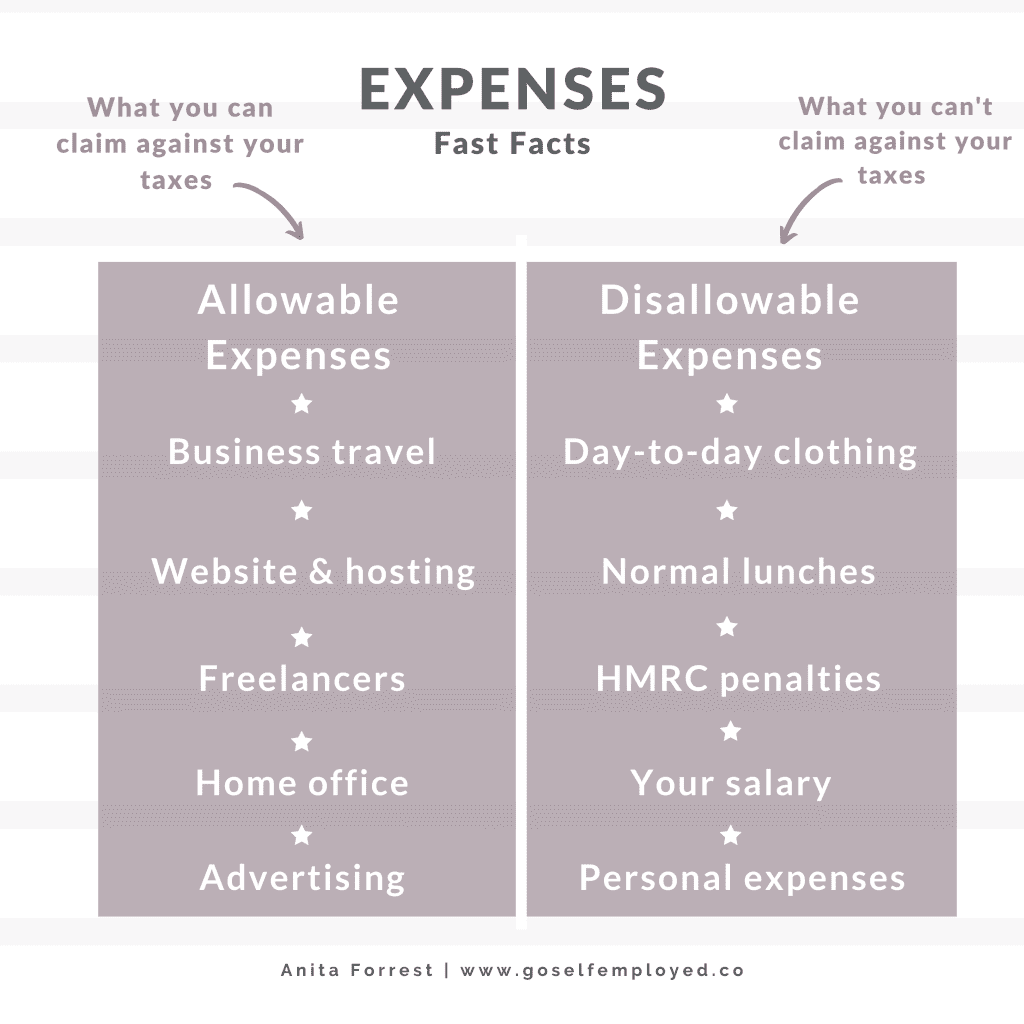 claiming expenses when you're self-employed