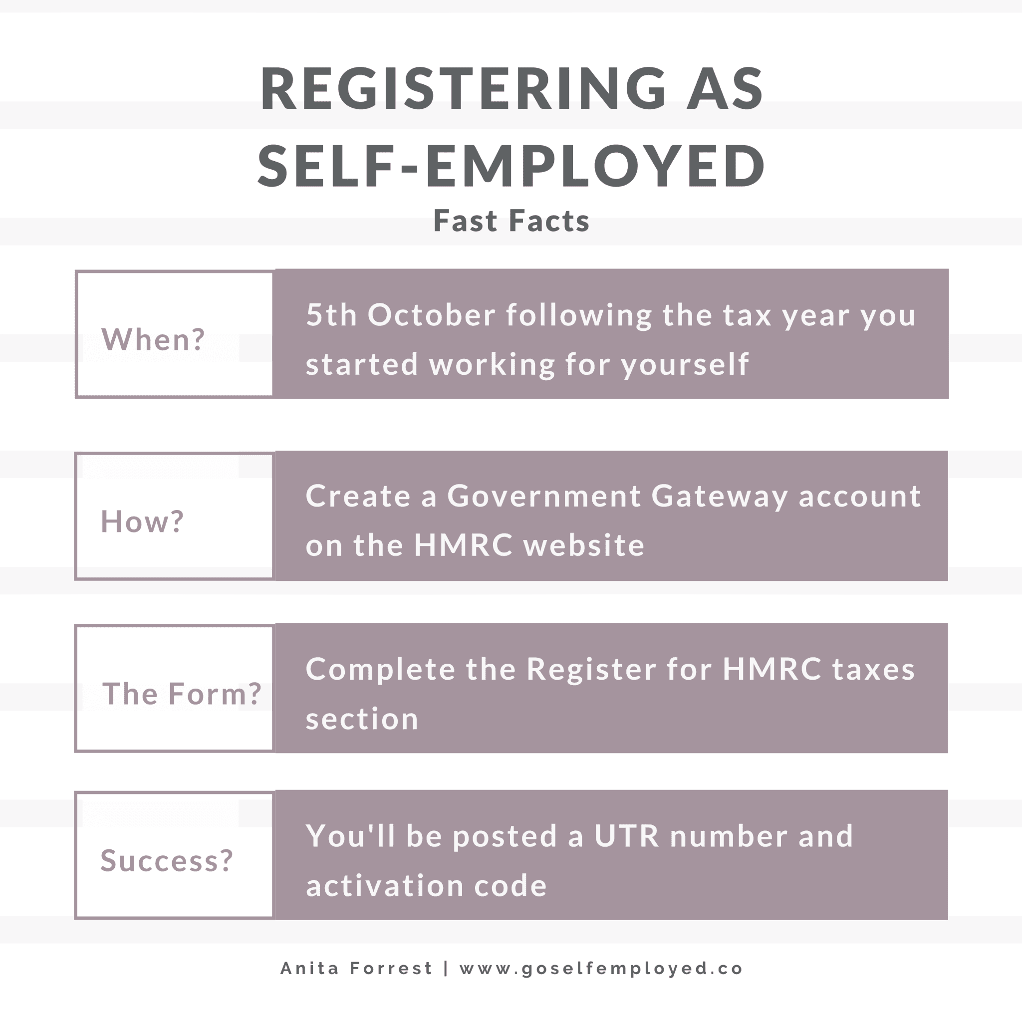 how to register as self-employed