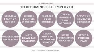 10 step guide to becoming self-employed