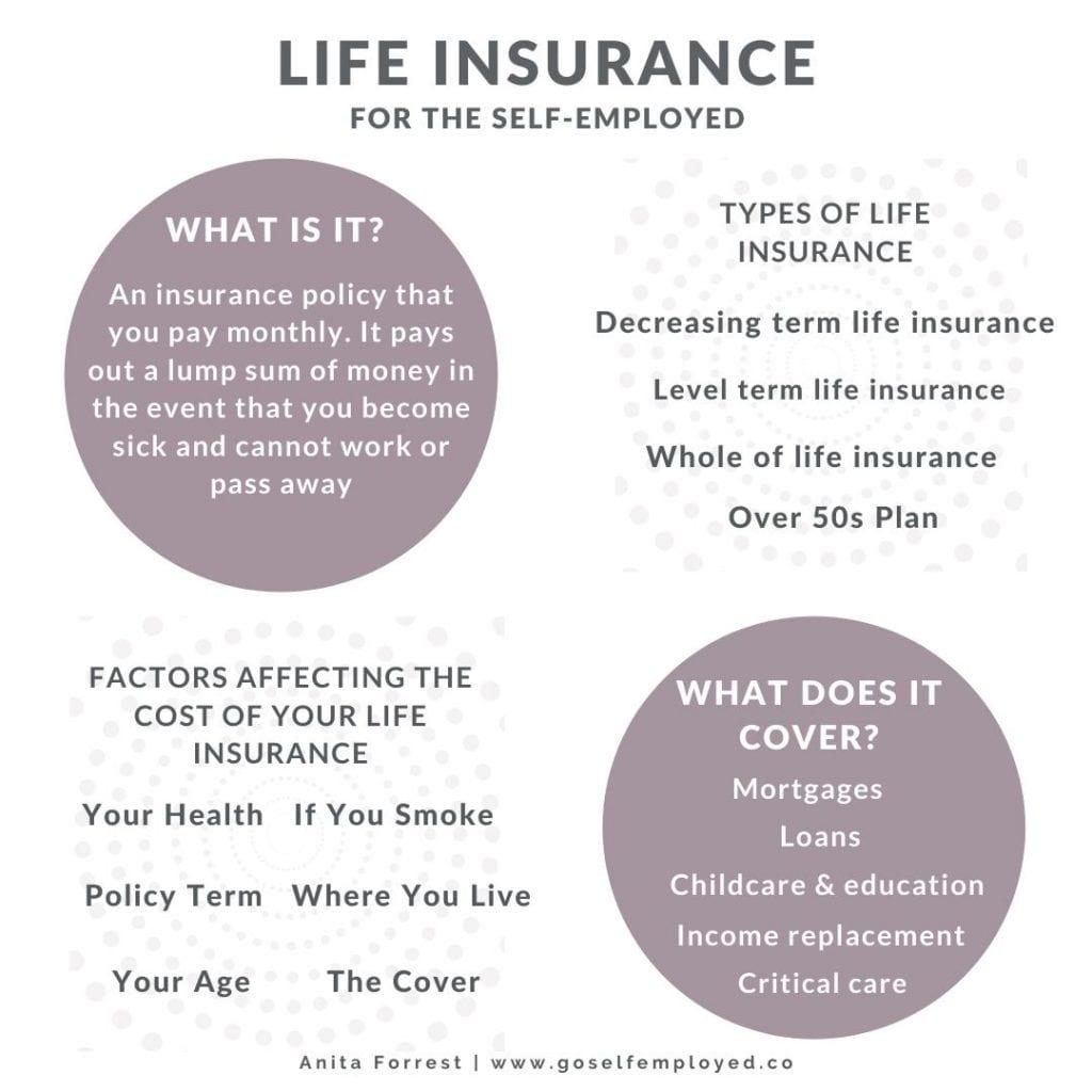 self-employed life insurance
