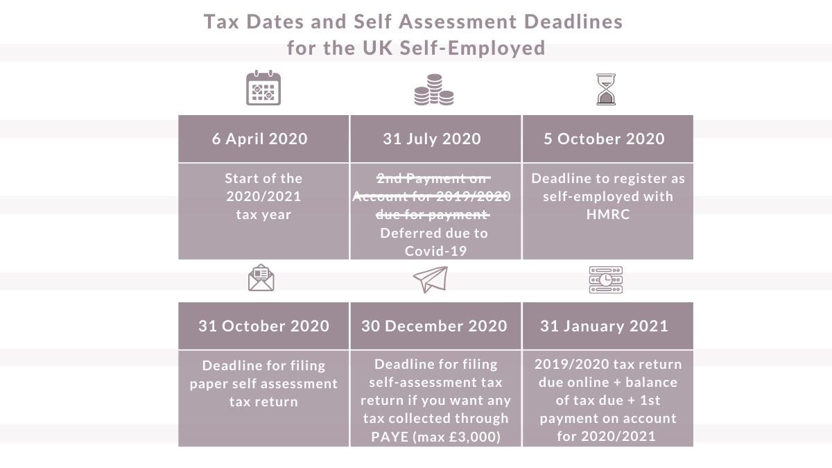 Tax Dates and Self Assessment Deadlines for the self-employed